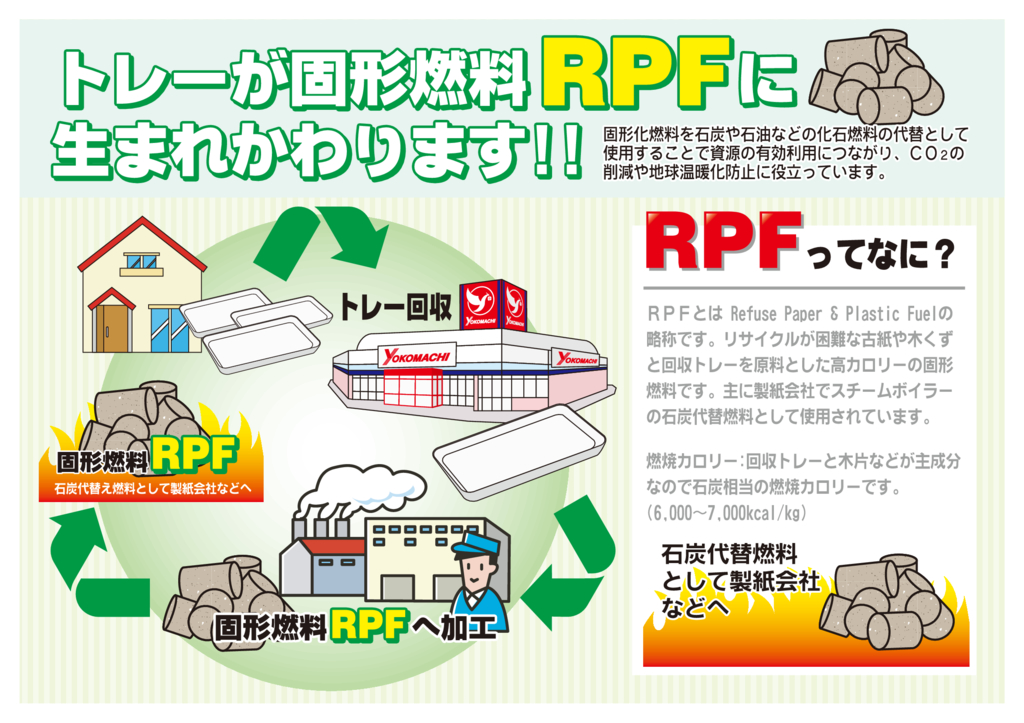 tray_recycleのサムネイル